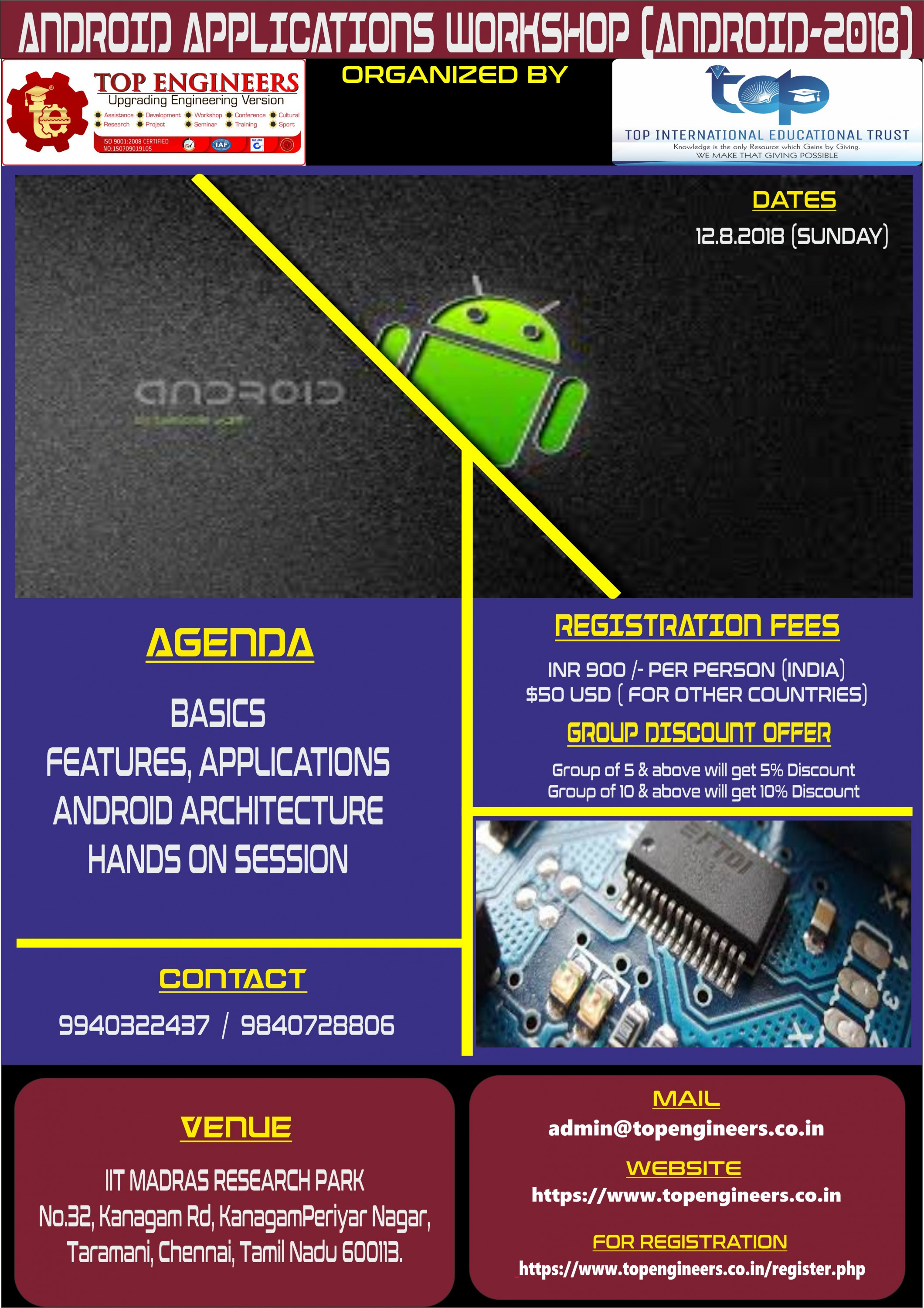 Android Applications Workshop Android 2018