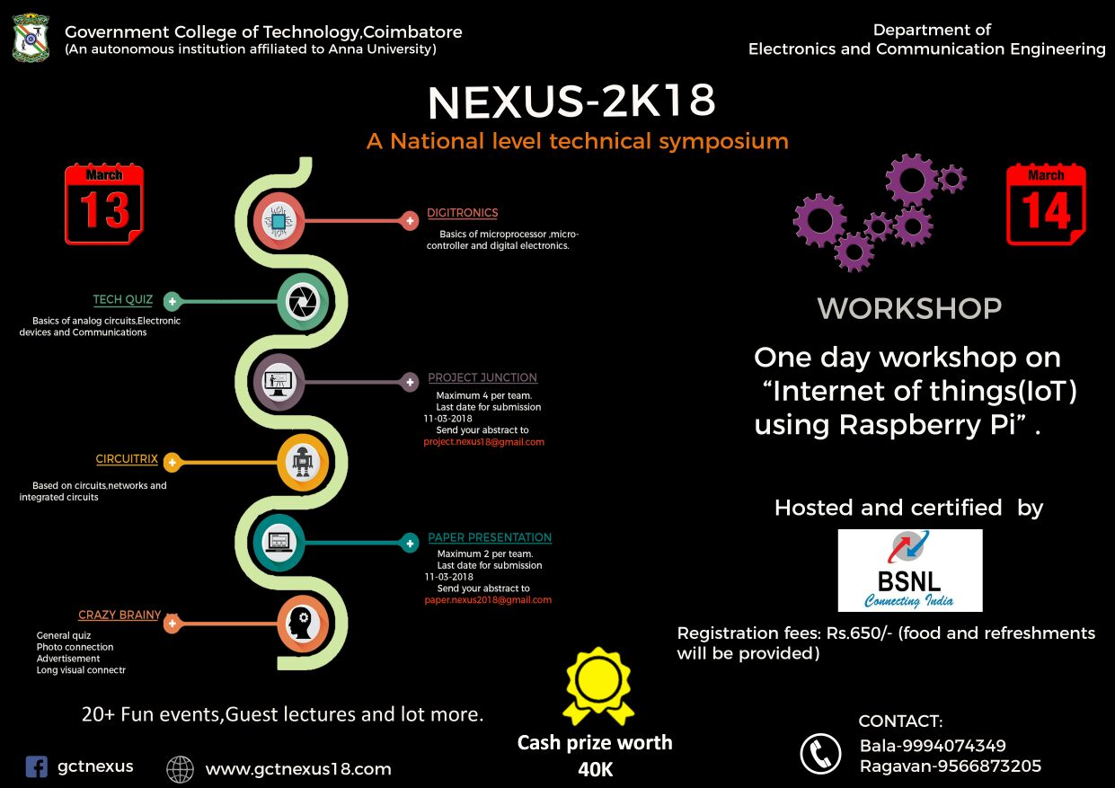 Nexus 2k18 Government College Of Technology Coimbatore Electronics And Communication Engineering Symposium Coimbatore