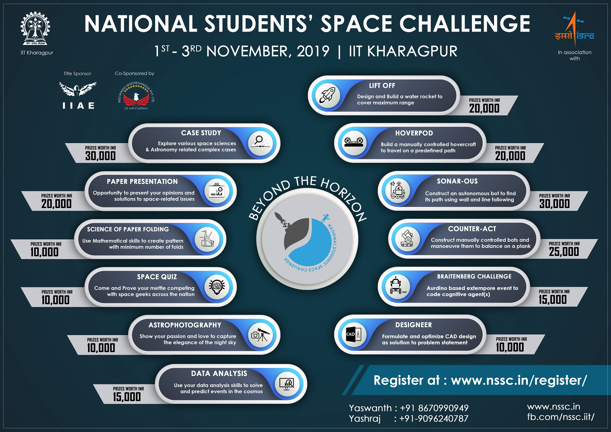 National Students Space Challenge 2019